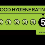 Food Hygiene Scores