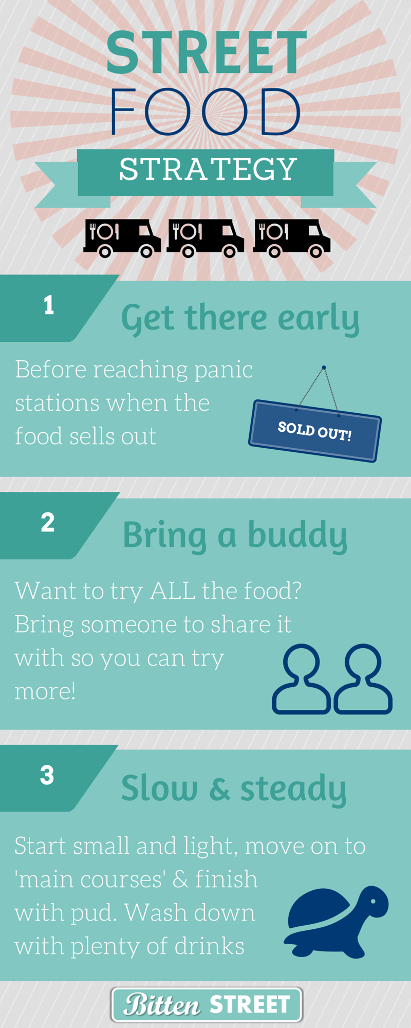 Street Food Strategy Infographic
